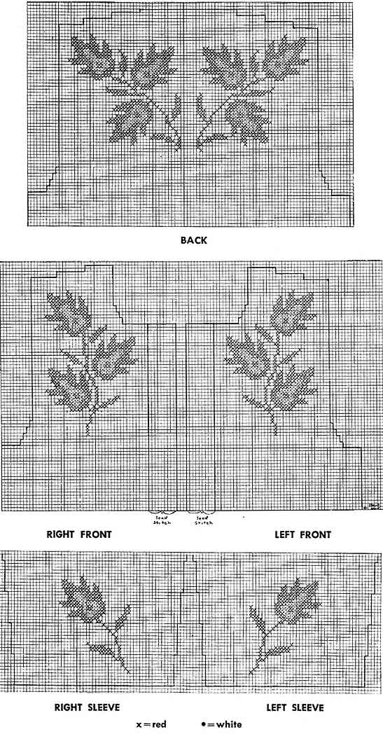 Vintage knitting patterns - Free Vintage Knitting Patterns