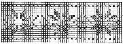 Swedish Knitting Pattern Books : Free Swedish Weave Patterns Patterns Gallery
