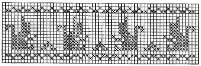 Argyle Lace Cloth Knitting Pattern - Free Knitting